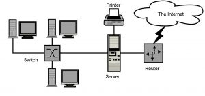 501978-cloud-as-internet-in-old-diagram